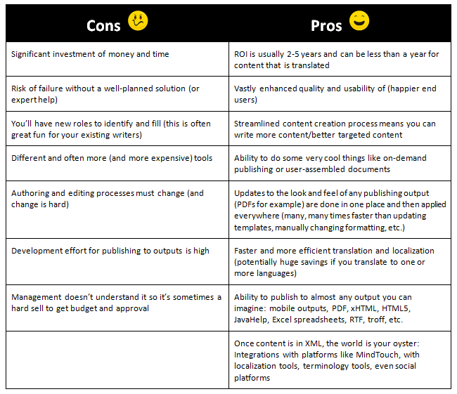 pros and cons of mobile banking essay The pros and cons of globalization amelia josephson feb 03, 2017 ask our home buying expert have a question ask our home buying expert michele lerner an award-winning writer with more than two decades of experience in real estate have questions email send your question to mlerner@smartassetcom more from.